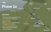 HS2 accelerates north as MPs give go-ahead to next phase to Crewe.