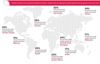 International markets with high potential for UK firms